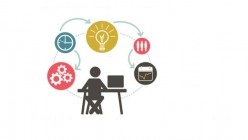 Vision Training Systems Online It Training